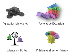 Botonera Monetario